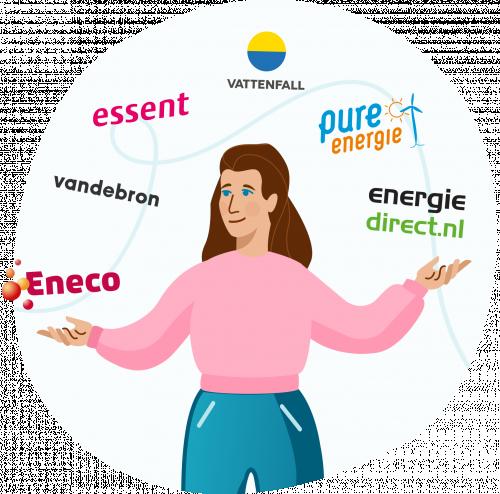 Vrouw vergelijkt meerdere energieleveranciers